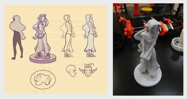 Напечатанная при помощи 3D-печати фигурка в качестве оригинального подарка