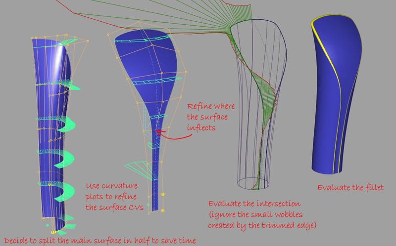 3D-моделирование, Alias