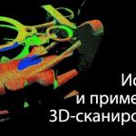 История и виды 3D-сканирования