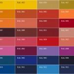 Памятка по моделированию для полноцветной 3D печати (таблица)
