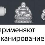 Основные применения 3D-сканирования